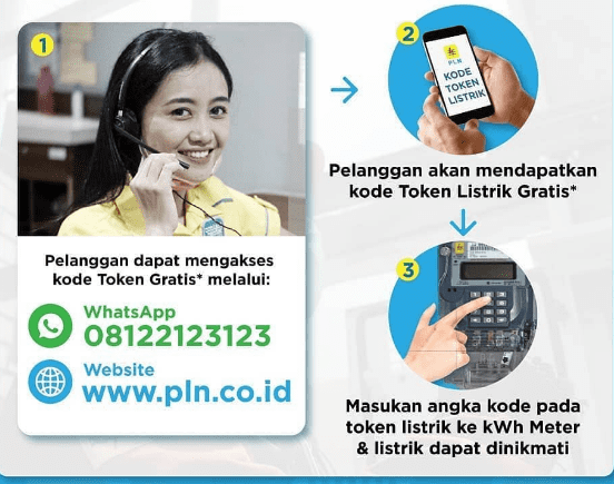 Cara Klaim token Gratis PLN Lewat Whatsapp (WA)